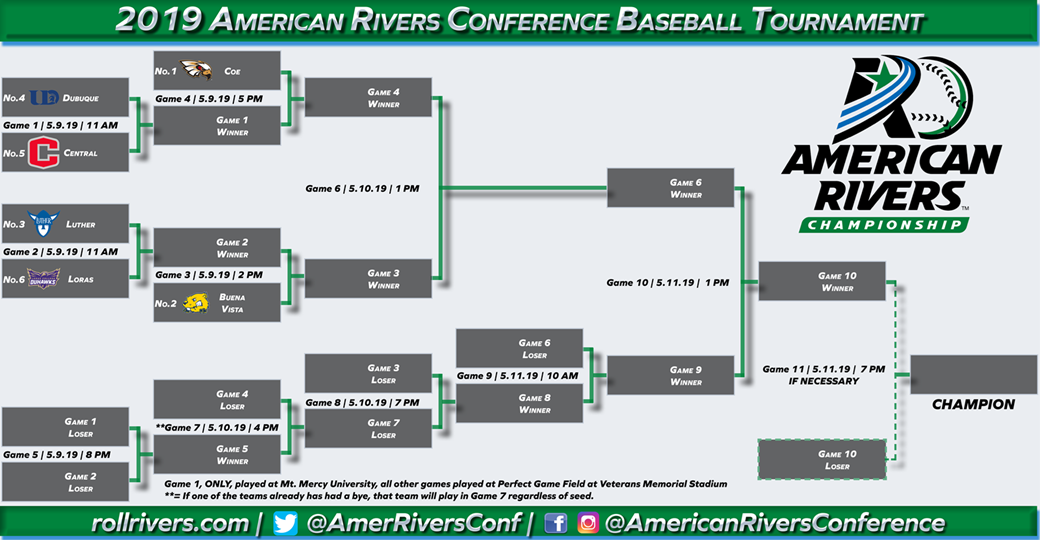 2019 American Rivers Conference Baseball Tournament Set For